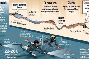 thai cave missing boys